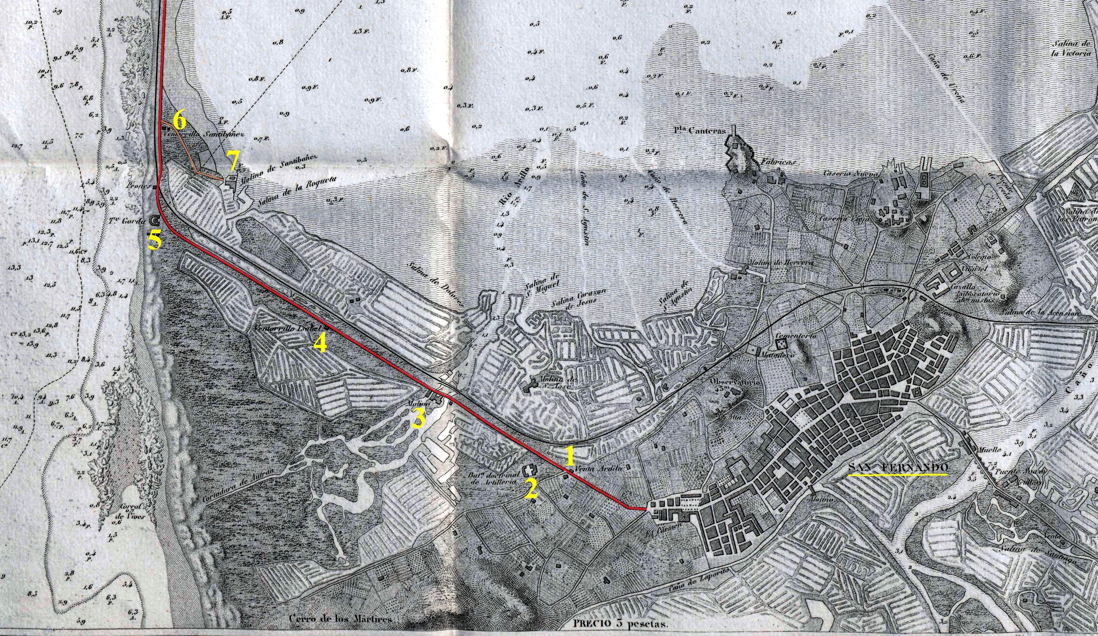 En un plano de 1870, trazado parcial del Camino Real desde San Fernando: 1-venta Ardila. 2-batería Doctrinal. 3-caño y molino del Arillo. 4-ventorrillo de Isabel. 5-Torregorda. 6-ventorrillo Santibáñez. 7-molino de Santibáñez.
