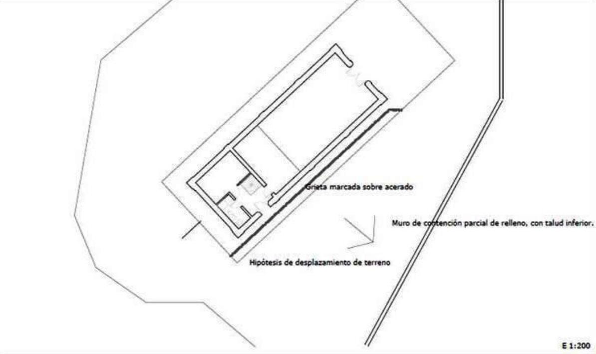 Hipótesis de desplazamiento de terreno.